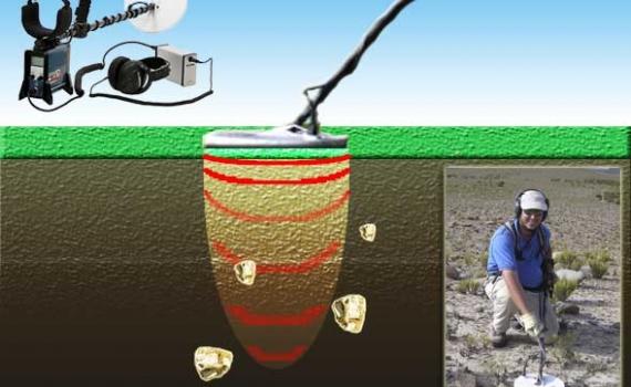 Detector de Minerales